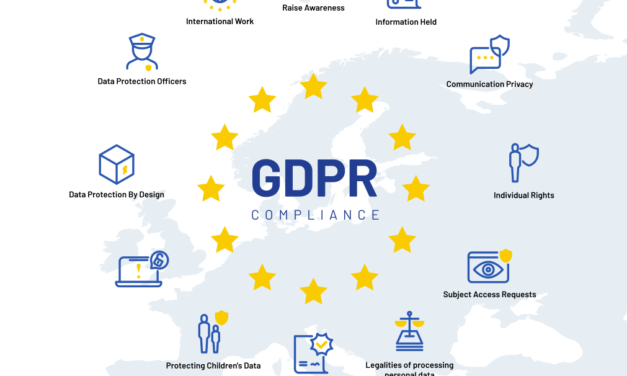 Protected: Digital Age of Consent under the GDPR